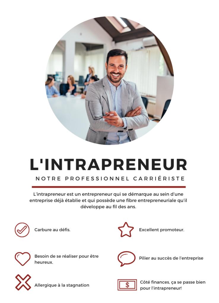 intrapreneur